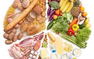 Операция грыжи пищевода и пищевого отверстия диафрагмы (ГПОД)