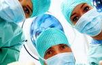 Послеоперационные грыжи живота: распространенность и методы лечения