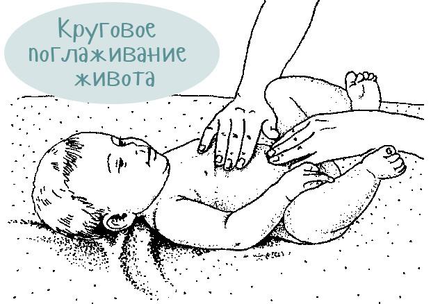 Массаж при пупочной грыже у новорожденных: видео