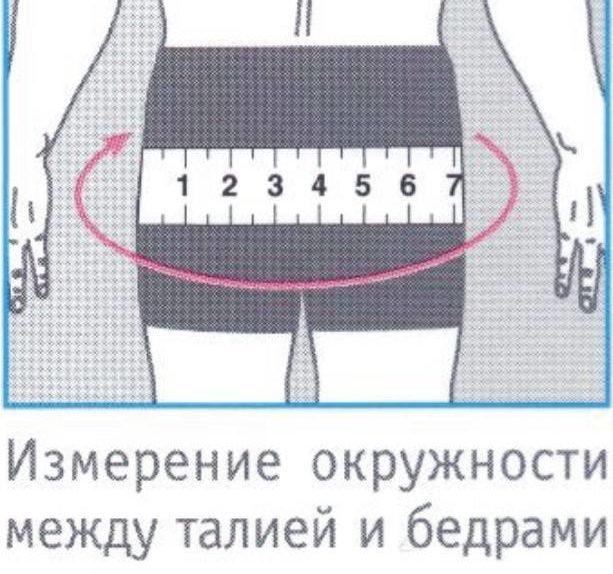 Грыжевой бандаж (корсет) - его виды и применение