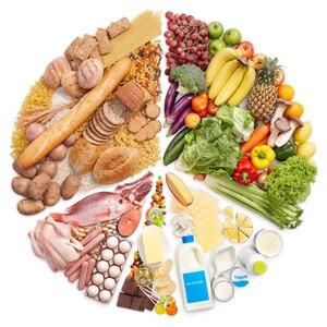 Операция грыжи пищевода, пищевого отверстия диафрагмы (ГПОД)