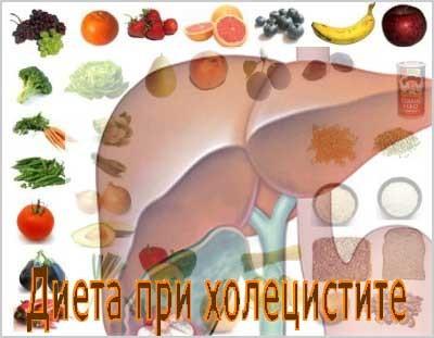 Диета при холецистите. Меню питания при лечении острого и хронического холецистита