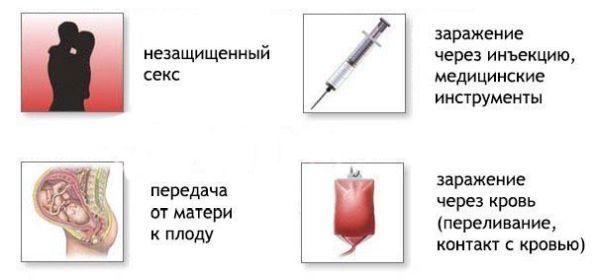 От гепатита гибнет больше людей, чем от ВИЧ